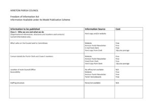 thumbnail of Freedom of Information P Schedule