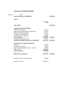 thumbnail of Financial report Sept 2018